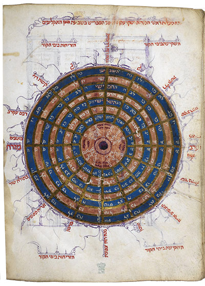 Decorated chart displaying calendrical and astronomical tables, France or Spain, ca. 15th century. (Courtesy of the British Library.)