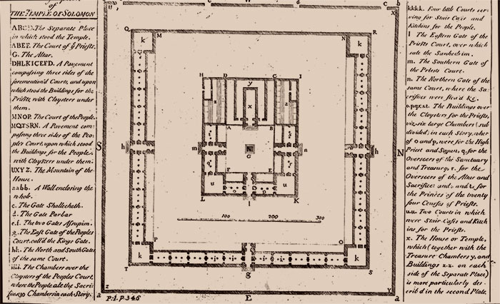 Isaac Newton's diagram of part of the Temple of Solomon.