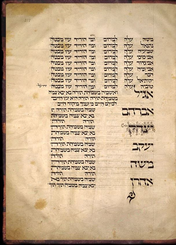 Manuscript page from a medieval Jewish text.